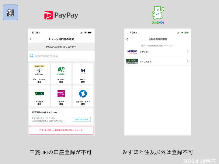 PayPayとファミペイの例